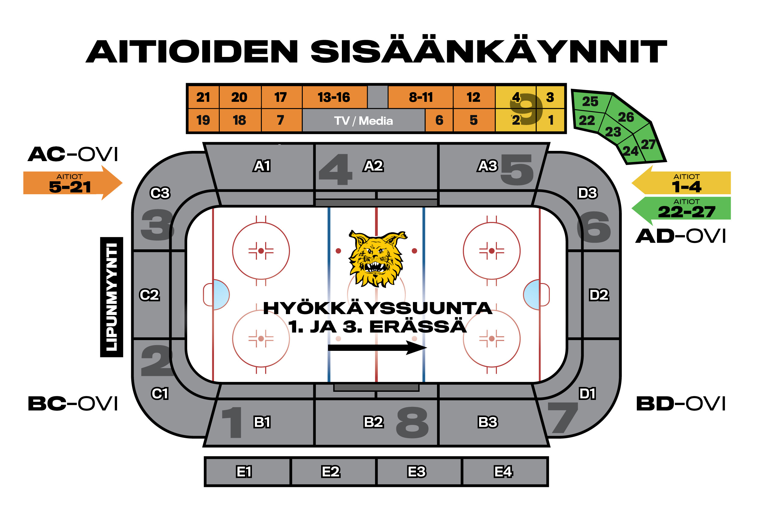 Tampereen Ilves - Aitiot